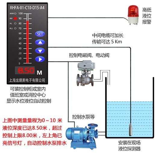 【水位自动控制仪——湖南赛盈暖通环保有限公司
